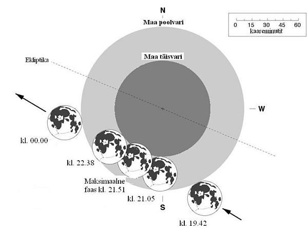 Maa varju rändamine üle Kuu