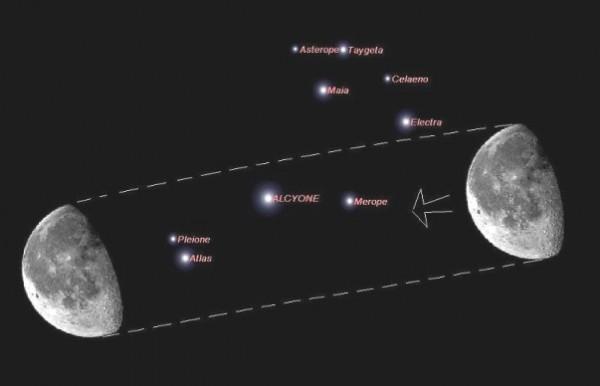Kuu liikumine läbi Sõela ööl vastu 13. septembrit 2006