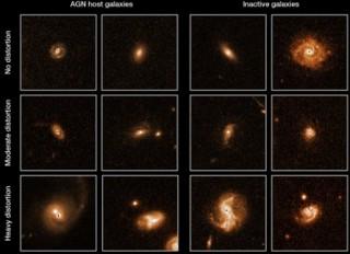 Aktiivse tuumaga galaktikad ja võrdlusgalaktikad