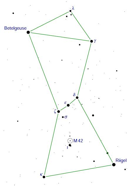 Orioni tähtkuju