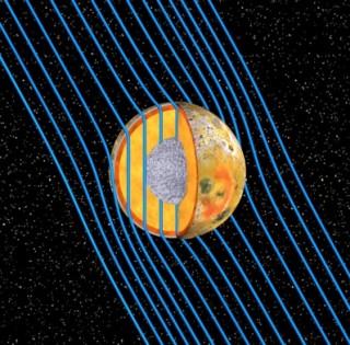 Pildil on kujutatud Jupiteri magnetvälja jõujoonte kõverdumine kui nad läbisid Iot. Pindmine hall kiht on koor, punane vedela magma kiht ning kuldsetes toonides on vahevöö. Pilt: NASA/JPL/University of Michigan/UCLA