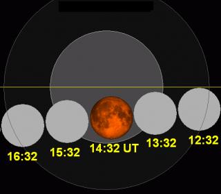 Lunar_eclipse_chart_close-2011Dec10