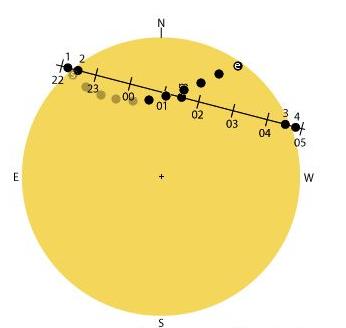 Veenuse teekond päikesekettal, Tartu Tähetornist vaadatuna