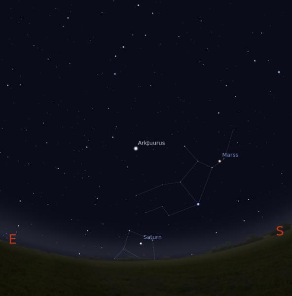 Neitsi on üles leitav järgides Suure Karu saba ja Arktuurusega määratud trajektoori ning tundes ära Neitsi heledaima tähe Spiika.