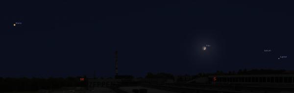 Oktoobri vaatlusõhtul paistavad taevakehad AHHAA katuselt. Pilt: Stellarium