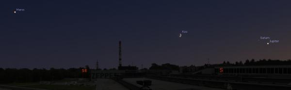 Novembri vaatlusõhtutel AHHAA katuselt nähtavad taevakehad. Pilt: Stellarium