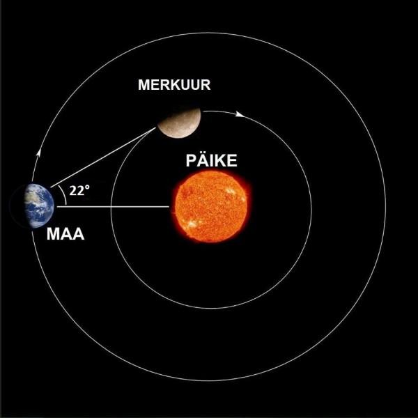 Lihtsustatud joonis Merkuuri idapoolsest elongatsioonist 17.